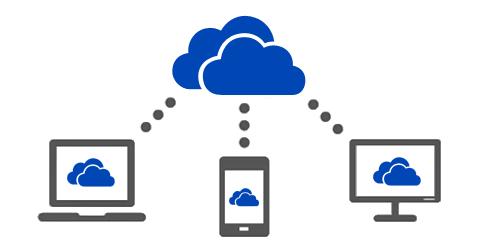 OneDrive para diversos dispositivos